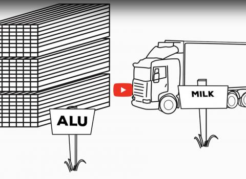 The Mäkelä Way – Film om logistiklösning